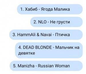 """Рубрика """"Игротин"""""""